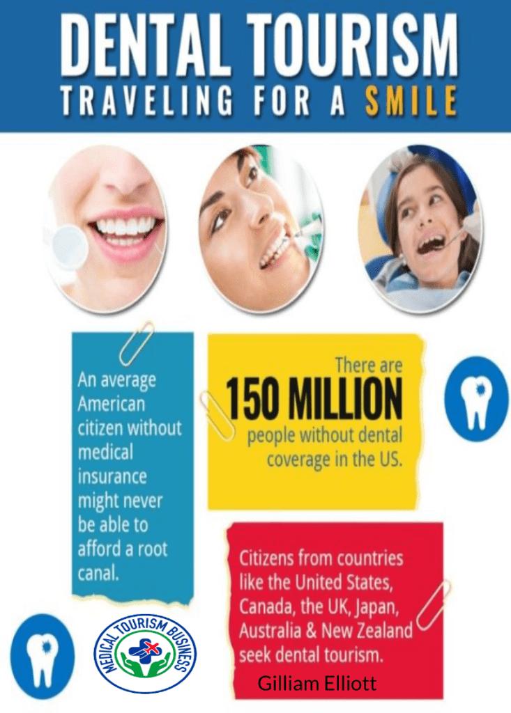Dental Tourism Traveling for a Smile